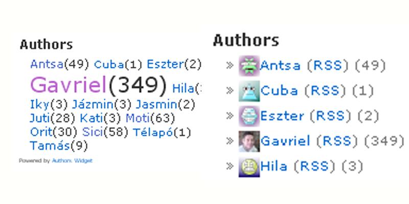 list-authors-wordpress-plugin