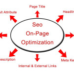 Best On-Page Optimization: Hacked Google Algorithm Techniques