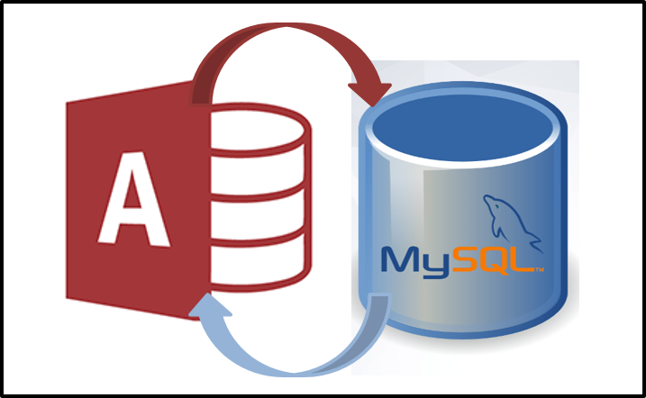 Shifting to MySQL from Microsoft Access